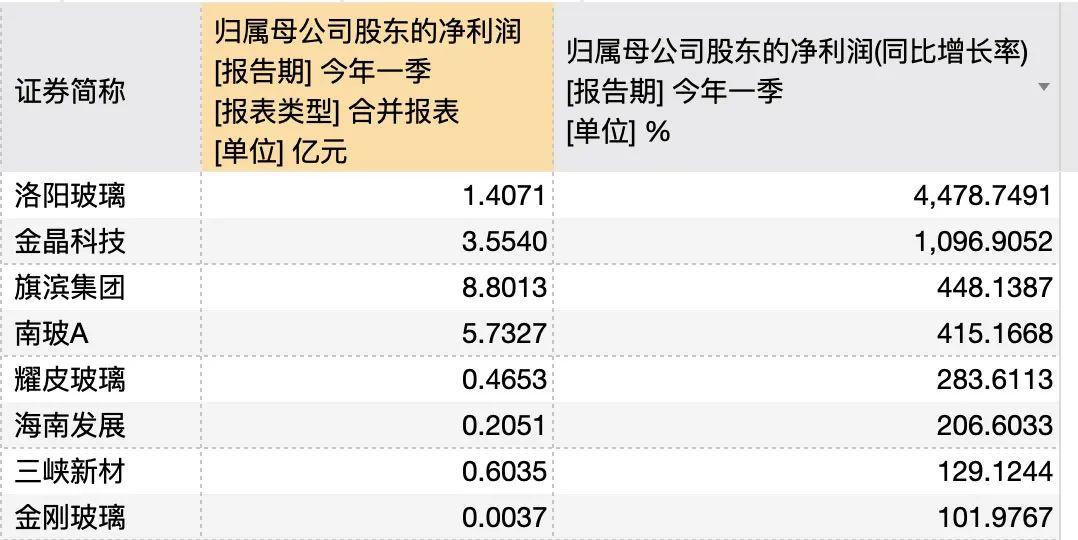 """湖南seo优化_这种工业品两个月涨价十几回!上市公司狂赚 商业商直言""""不愁卖""""插图2"""