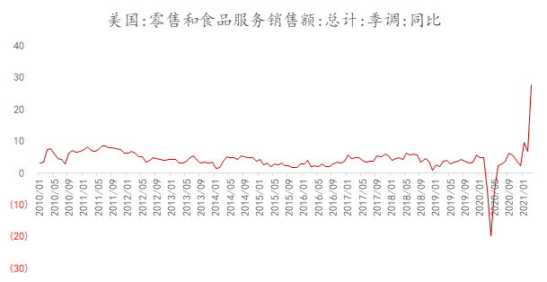 """中投:""""经济复苏""""和""""货币宽松""""主导资产价格的态势不变"""