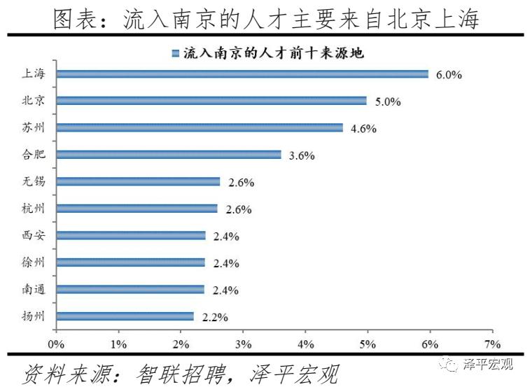 沐鸣2代理中国最具人才吸引力城市100强:京杭沪居前三