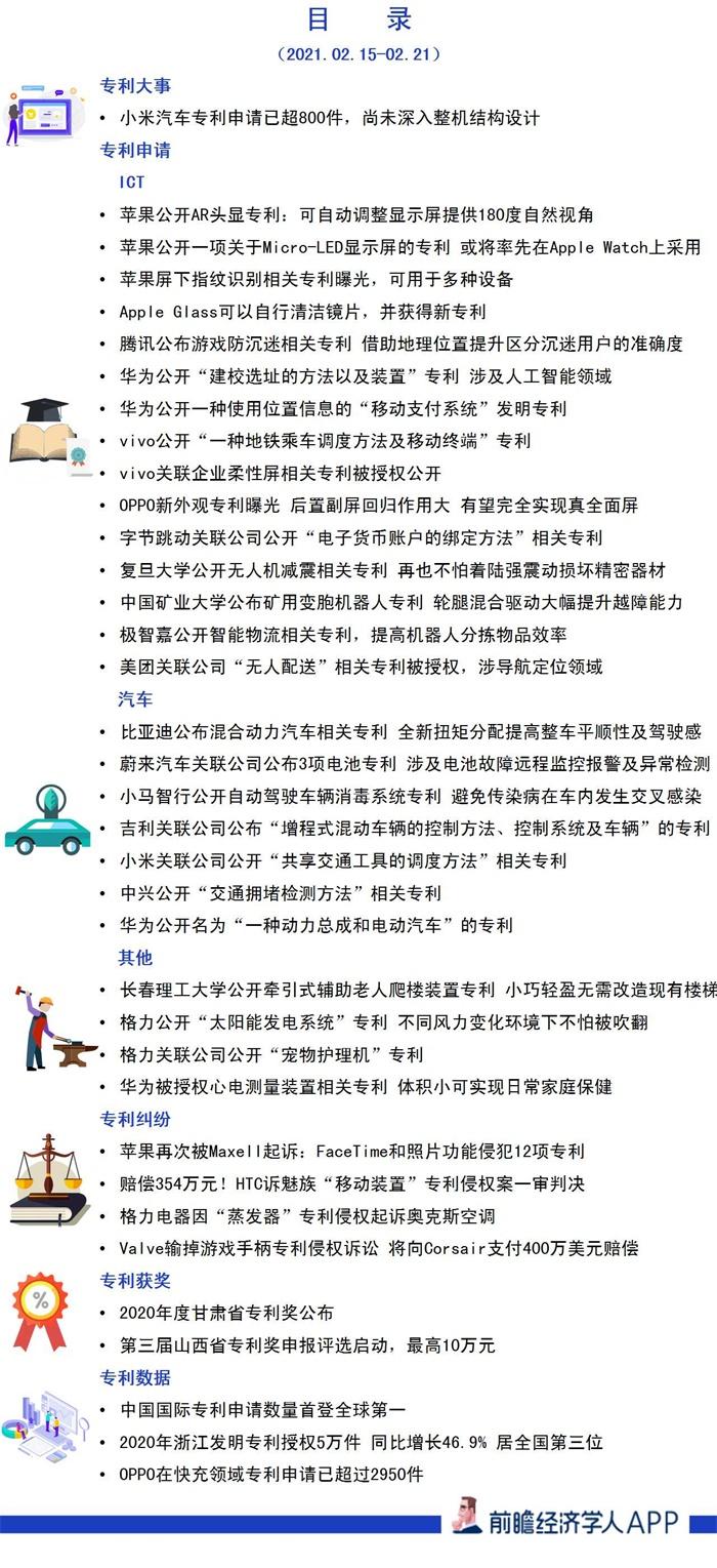 期待《全球专利周刊》第24期:小米汽车专利申请800多项,相关价值超过1亿美元