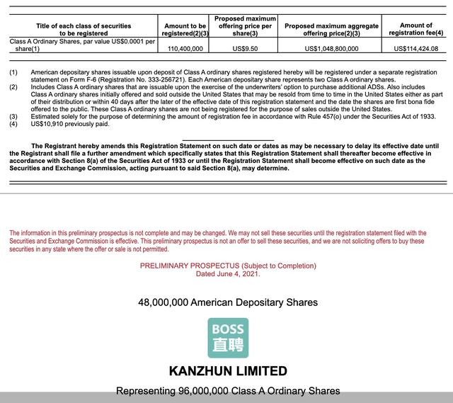 BOSS直接聘请更新招股书,融资10亿美元,估值超80亿美元