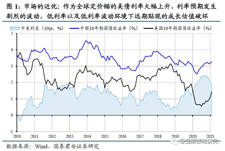 郭俊策略:回归震荡,关注具有比较优势的中端市场蓝筹股