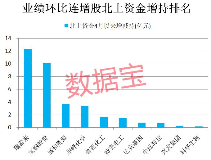 seo是什么_行业巨头惊曝业绩变脸 预盈1亿变巨亏超33亿!业绩连续发作股仅31只插图5