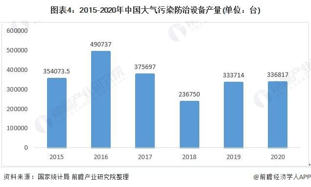 2021中国经济总量占比_国有经济占比