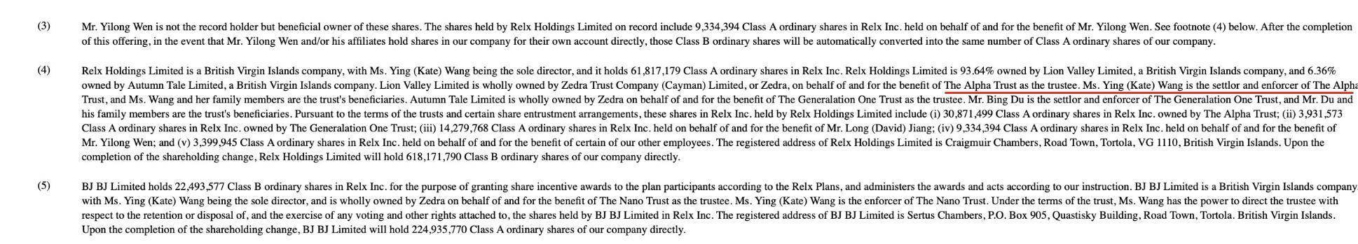 雾芯科技IPO 创始人持股比例应该这样算
