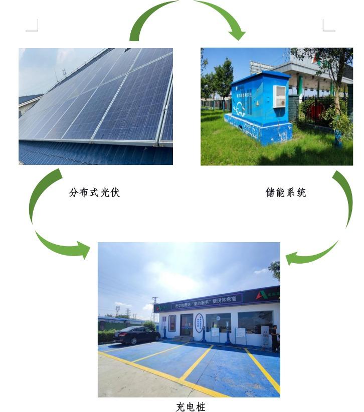 神圣计划软件免费版_全国首个!济南这一高速收费站实现全年碳中和!