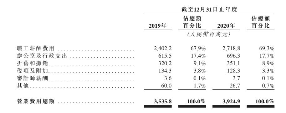 中国最大的地级农村商业银行计划带着近5.8万名首次公开募股的自然人股东前往香港