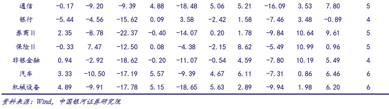 《【迅达平台官网注册】银河证券:当前A股市场进入震荡反弹行情 需要注重把握节奏》