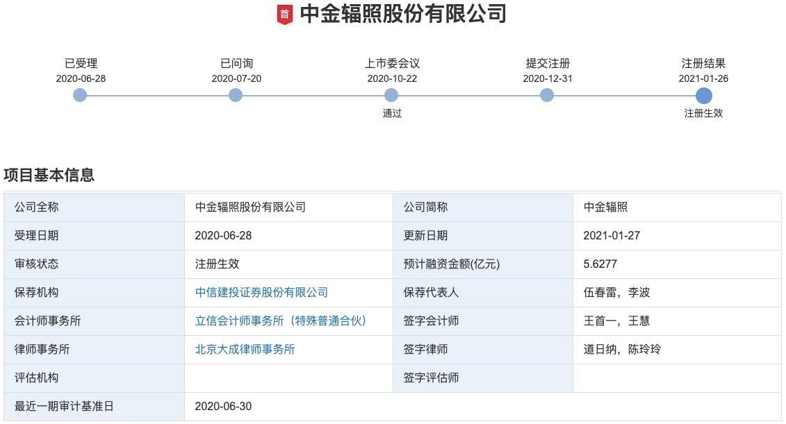 CICC辐射创业板IPO获批:频繁借入关联方资金,两股东所持股份被查封两次