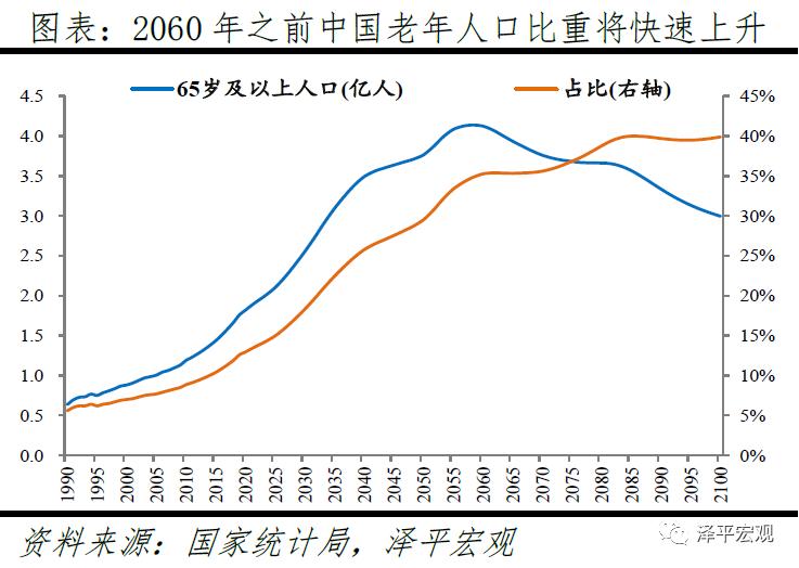 中国人口比例_中国人口2021总人数口是多少2021年中国人口统计数据