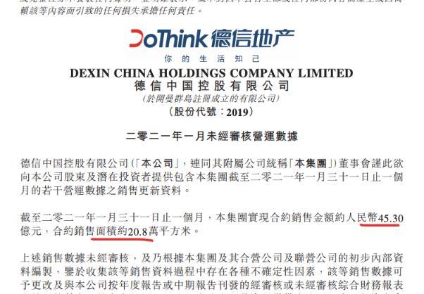 德信中国1月销售金额45.3亿为上年同期3.8倍 月内多次溢价拿地
