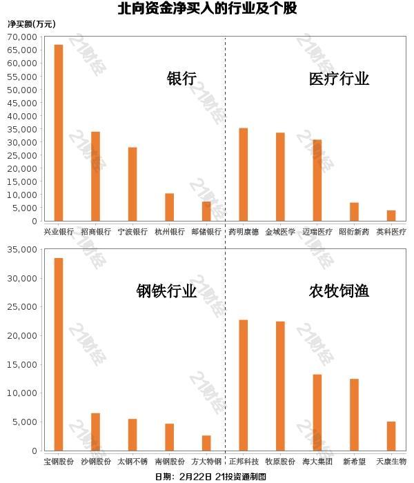 白酒股重挫 北向资金大幅抛售贵州茅台 近7日却加仓这些个股(名单)