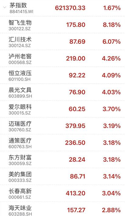 《【恒达娱乐注册平台官网】10年期美债收益率破1.7% 纳指期货大跳水!外资8天加仓280亿 A股要稳了》