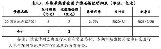 国茂房地产:成功发行2亿元中期票据,票面利率4.72%