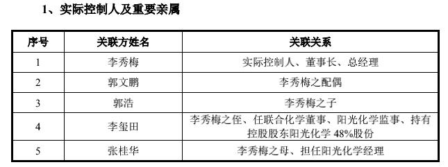 龙口联合化工IPO火了老板侄子间接持股27%,仍是安信证券分析师