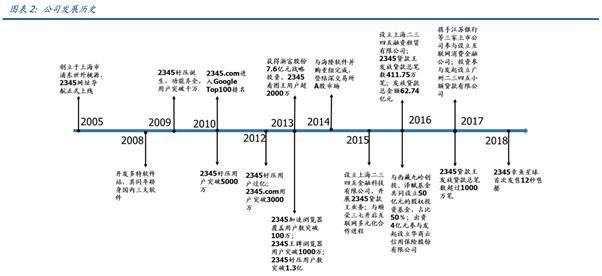 """usdt手机钱包(www.caibao.it):暴亏超8亿 网贷""""小巨头""""26万股东慌了!它的浏览器和网址大全你一定见过 第5张"""