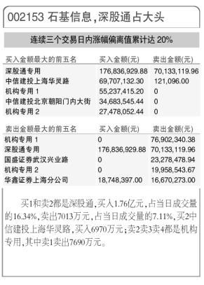 凤凰城招商主管958337