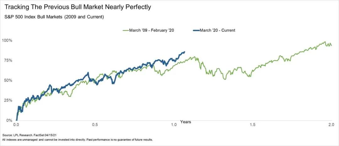 比特币崩盘会给美股带来冲击吗?