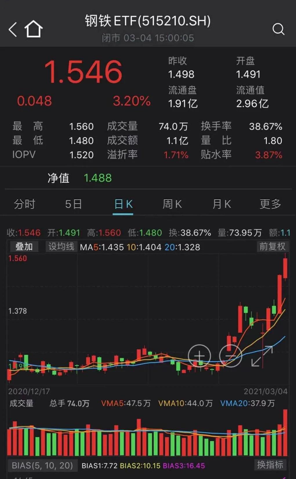 """《【超越网上平台】真""""钢铁侠""""!春节后逆势上涨近20% 多只个股获北向资金加仓》"""