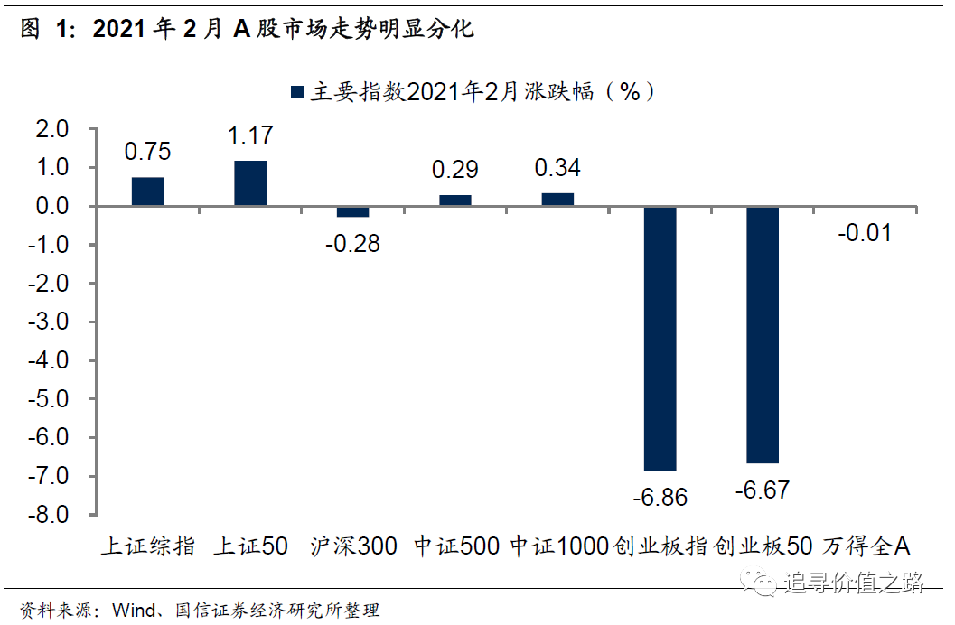 国信策略:继续关注盈利弹性较大顺周期品种