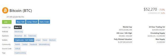 《【万和城在线登陆注册】比特币价格跌破53000美元 日内跌幅扩大至8%》
