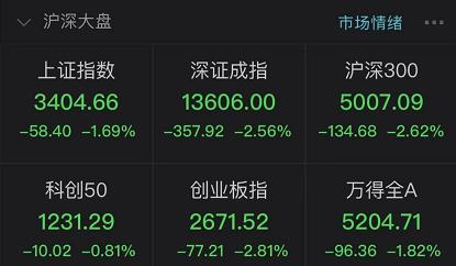 """游资""""章盟主""""爆发!1天登上6只股票龙虎榜"""