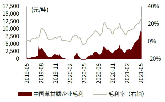 《【恒达在线注册】中金:2021-2022再现草甘膦行业十年一遇的景气周期》