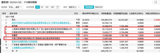 600651证券之星中国证券登记深圳分公司