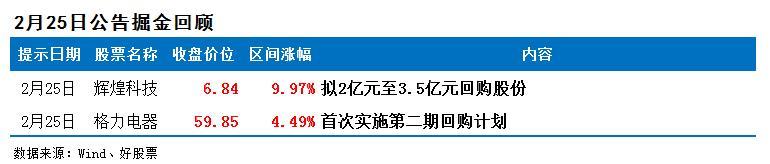 尚维新材料去年净利润增长超过52%,或者不怕美股隔夜调整