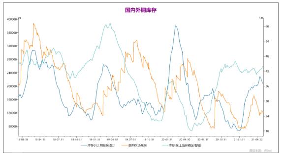 沪铜:企稳反弹 短线震荡中期乐观