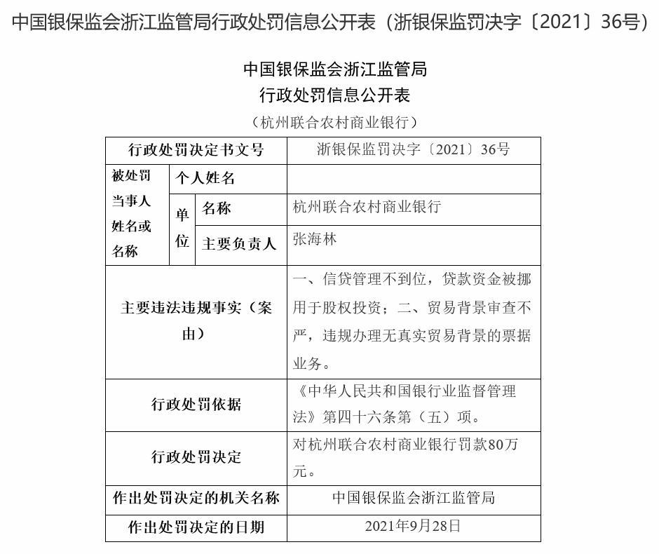 千里马计划app下载_杭州联合银行违法被罚 贷款资金被挪用于股权投资等
