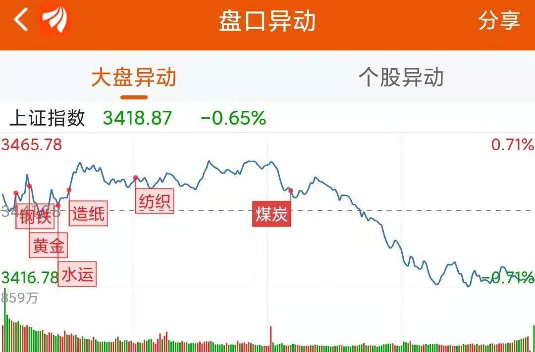 《【华宇品牌】龙虎榜:4.8亿抢筹太钢不锈 外资净买5股 机构净买15股》