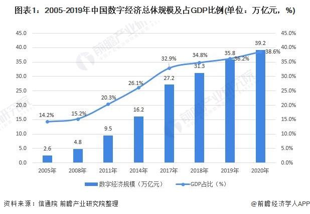 华为30亿元注册成立数字能源公司看中国数字能源产业发展