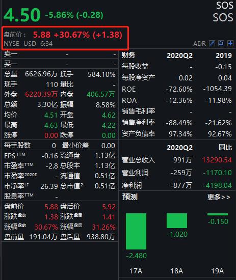 《【华宇娱乐总代理】2万亿美元+!》