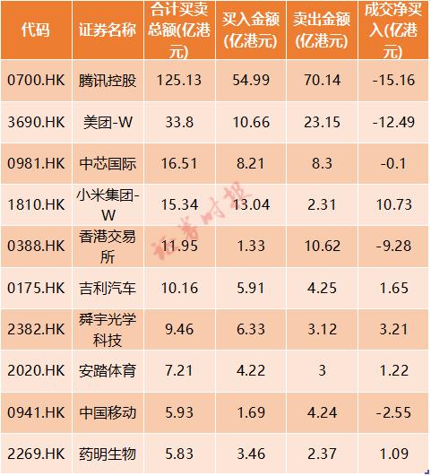 中国期货网_弱式有效市场 期货