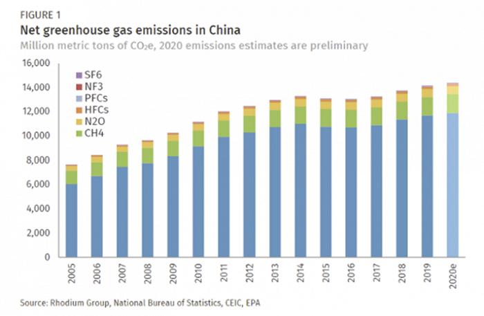 蔡说|为什么这只碳中和股票不受基金青睐?