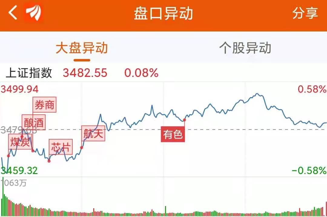 龙虎榜:1.2亿抢筹长源电力 外资净买2股 机构净买5股