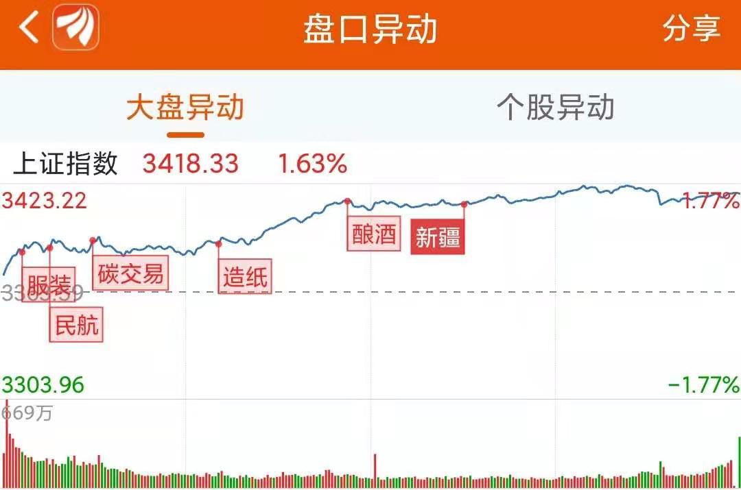龙虎榜:4.85亿抢筹金风科技 外资净买5股 机构净买18股