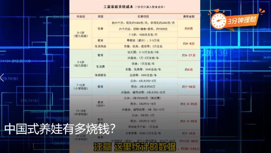 usdt充值接口(www.caibao.it):为什么年轻人不愿意生孩子了? 第8张