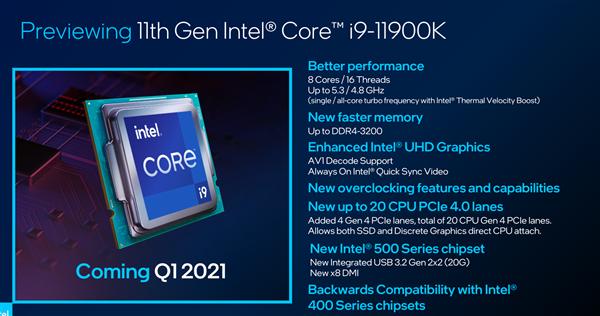 半导体全球虚空:Intel自产自销