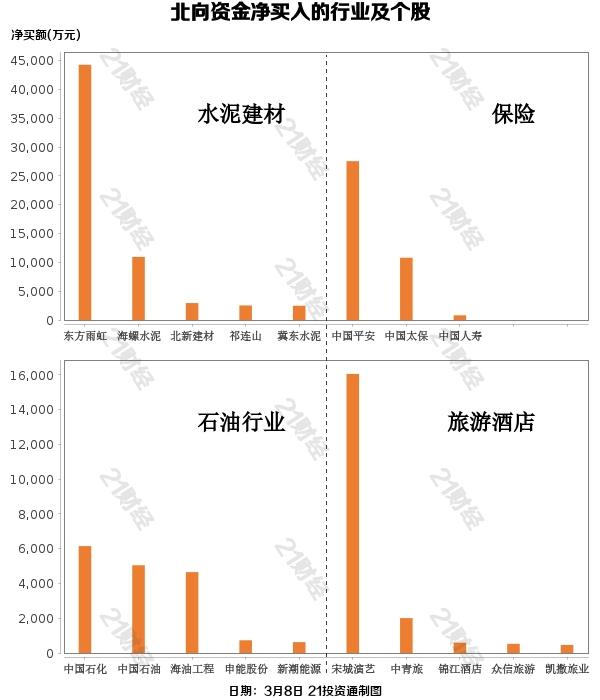 北向资金净卖额超85亿元 贵州茅台占了10个亿 这些个股被逆市买入(附名单)