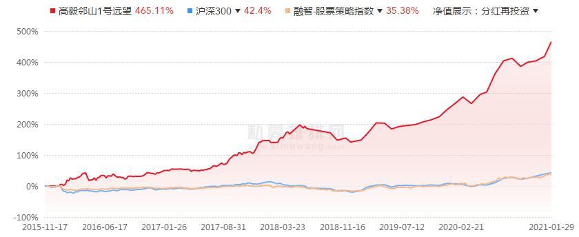 """经过传言,""""高邑重仓概念股""""仍有跌停。投资者在""""复制操作""""时要谨慎(附表)"""