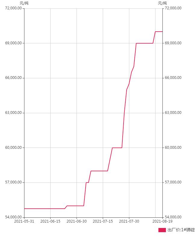 """""""锑电池""""来了!比尔盖茨加码海外公司 A股概念股已连续涨停"""