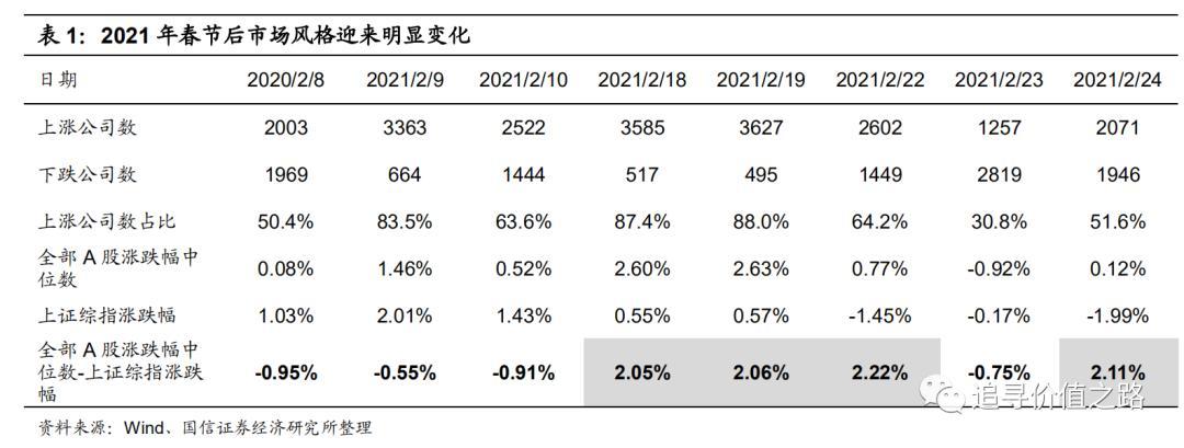 我国各项经济数据表现亮眼 同期海外股市普涨