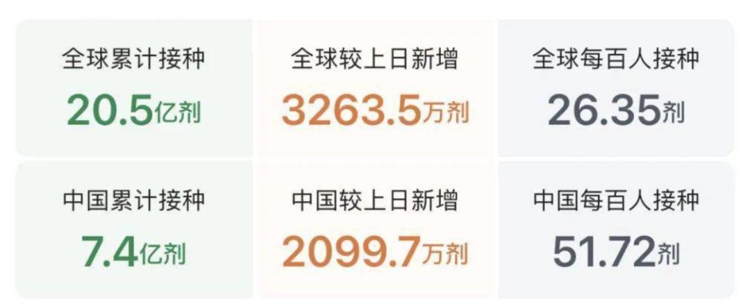 中国疫苗开启