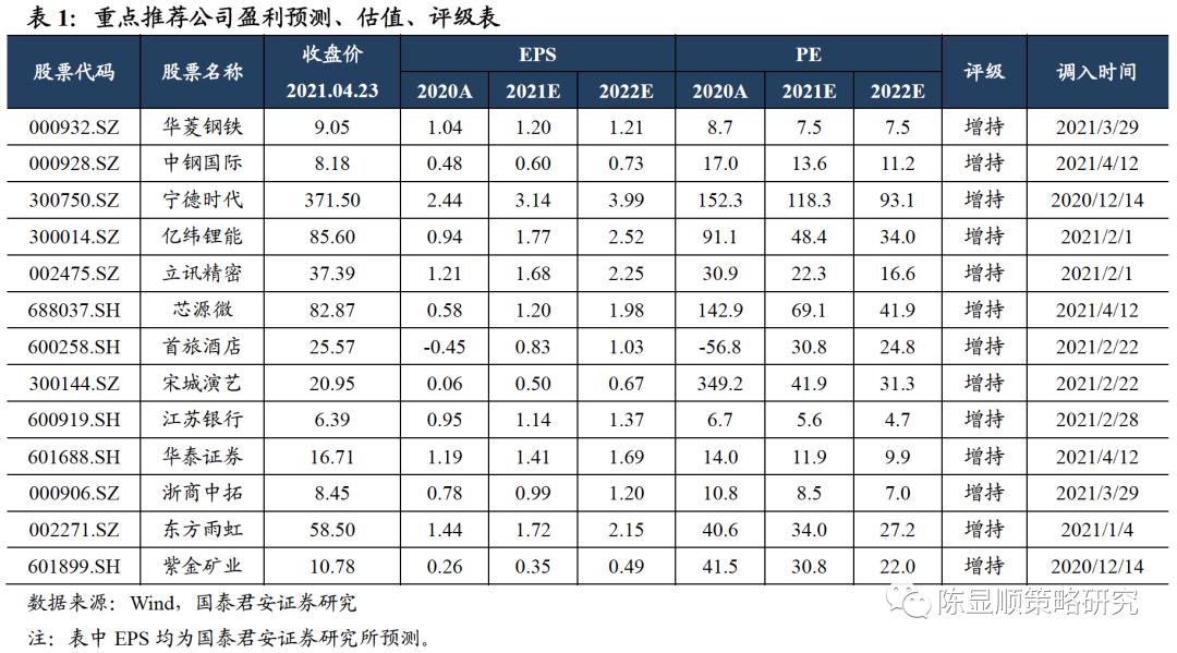 郭俊战略:技术成长型产业的净资产收益率优势凸显出它是布局的起点
