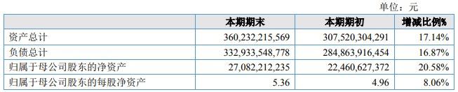 齐鲁银行披露招股意向书 发行股票的数量为约4.58亿股