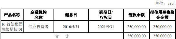 首创集团:成功发行25亿元公司债,票面利率3.53%