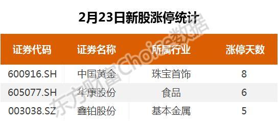 《【超越代理平台】复盘92涨停股:周期涨停潮 金牛化工7连板》