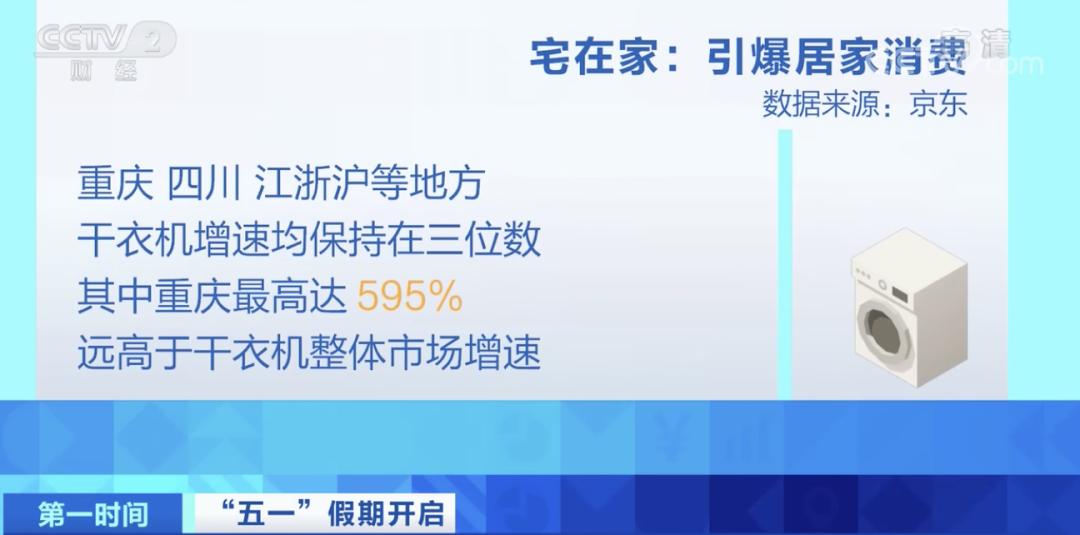"""深圳网站制作_""""换新""""潮!这个市场太火爆 有的都会需求增速高达595%!你孝顺了若干?插图5"""